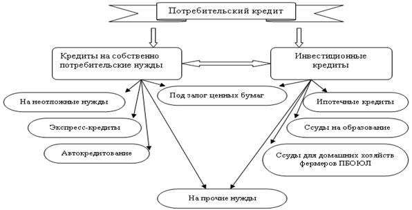 автосалон регинас челябинск 2009 год как получить кредит на авто